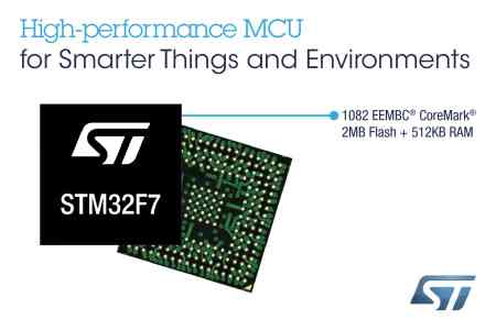 STMicroelectronicsBringsARM®Cortex®-M7PowertoEvenMoreApplicationswithNewGraphics-CentricSTM32Microcontrollers