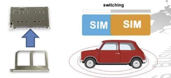 PraktickýdvojitýdržákproNano-SIMkarty