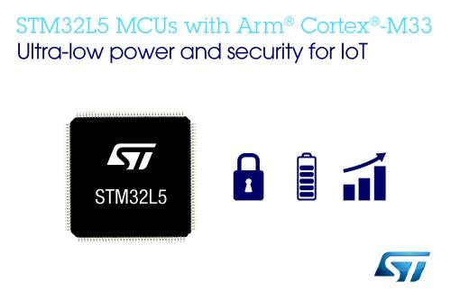 Ultra-LowPowerandSecurityforIoTComeFirstonNewSTM32L5MicrocontrollersfromSTMicroelectronics