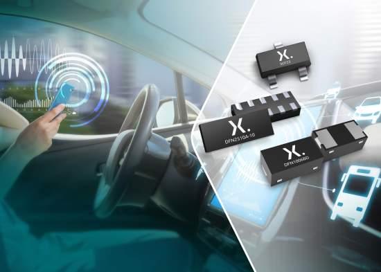 NewautomotiveTrEOSESDprotectionfromNexperiacombineshighsignalintegrity,lowclampingvoltageandhighsurgerobustness